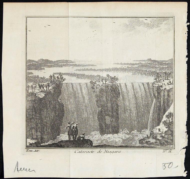 Cataracte de Niagara [Niagara Falls], in Louis Hennepin's, Nouvelle découverte d'un très grand pays situé dans l'Amérique entre le Nouveau Mexique et la Mer Glaciale, 1697. CA ANC Collection Winkworth R9266-2198