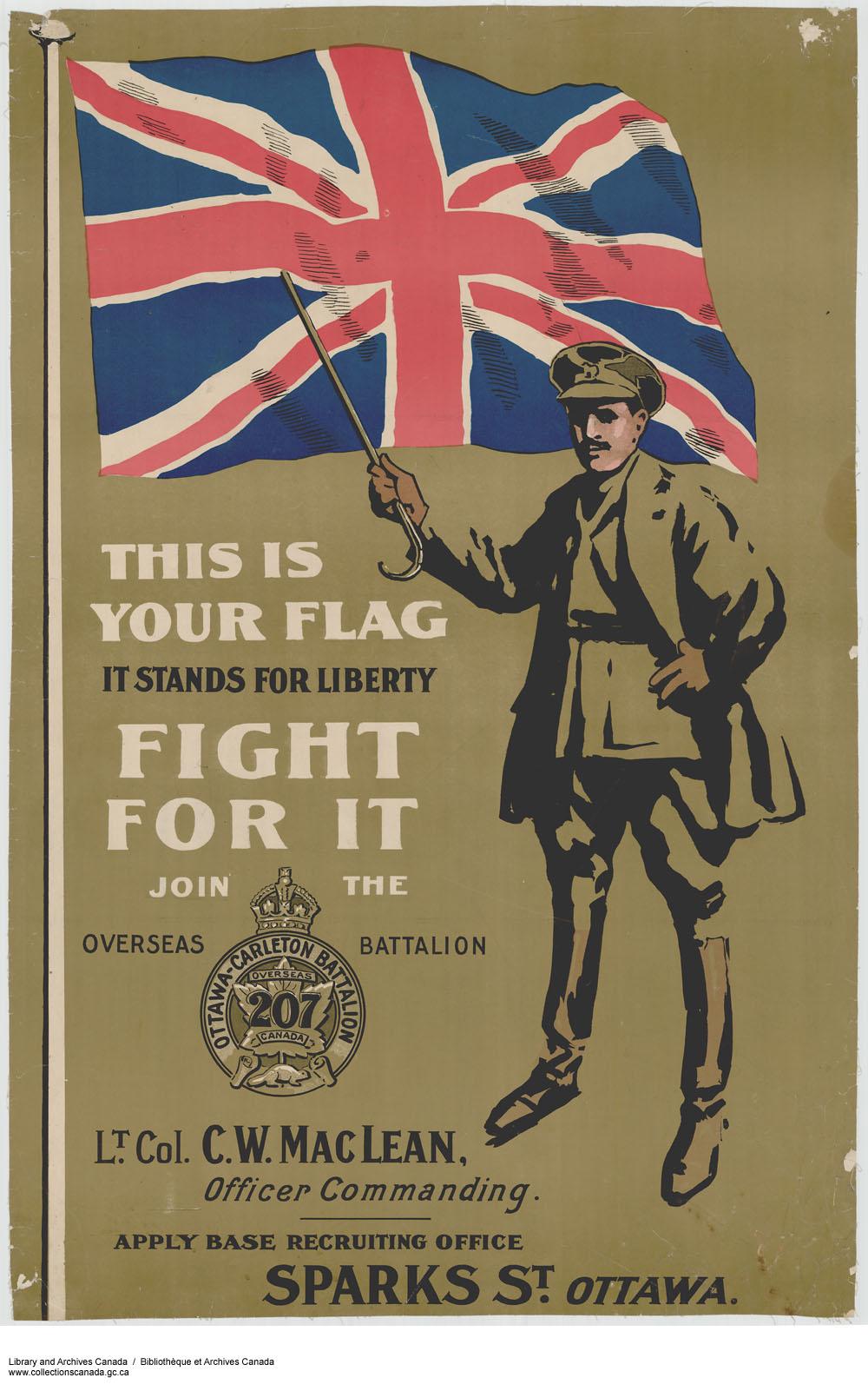 World War 1 Recruitment Poster