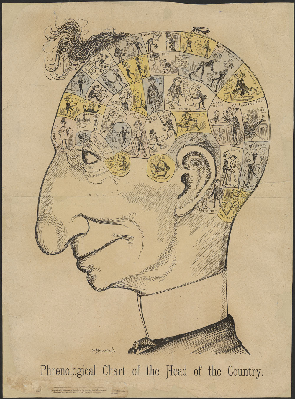 Phrenological Chart of the Head of the Country [Sir John A. Macdonald]  (item 2)